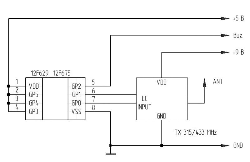 Sensor fire schema